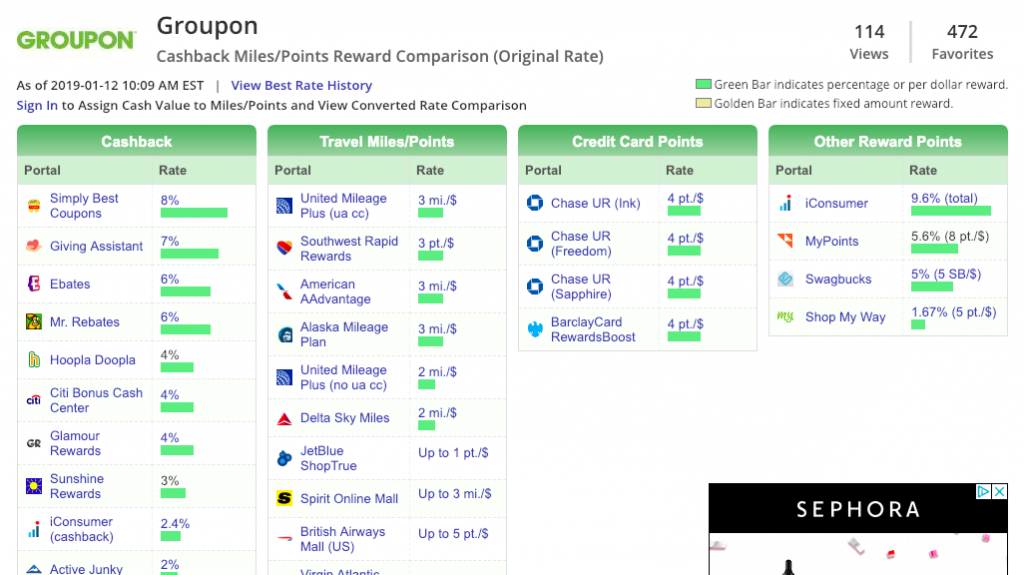 Cashback monitor will help lead to better points and miles earning