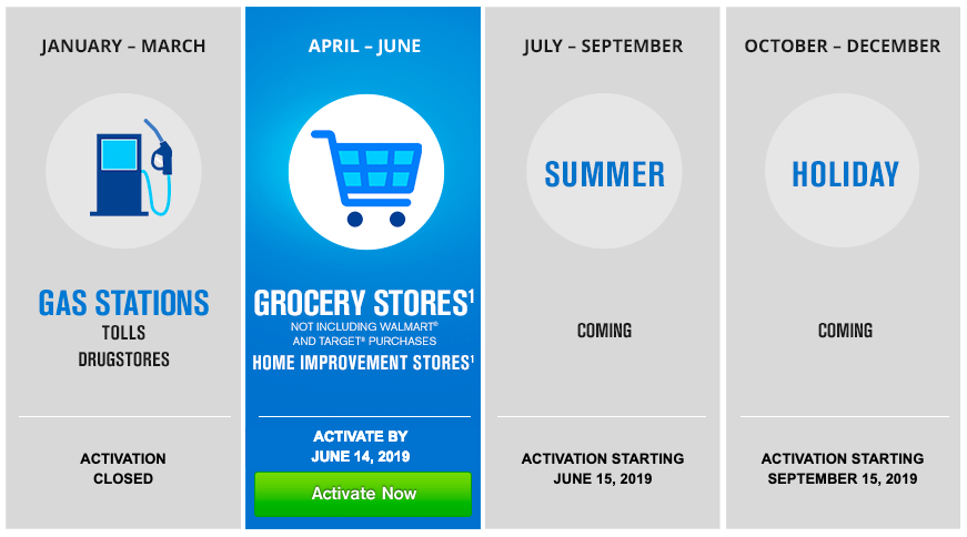 Chase Freedom Q2 Bonus Categories Revealed and will reward 5x points at grocery and home improvement stores.